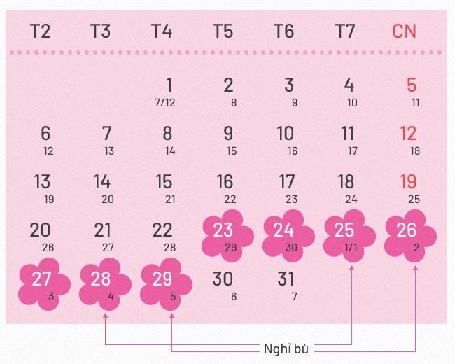 tết âm lịch năm 2020 vào ngày nào